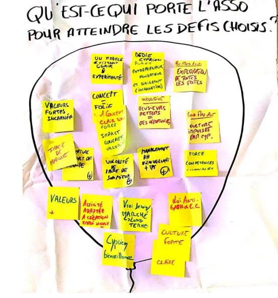 CA brainstorm 2