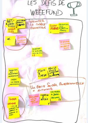 CA brainstorm